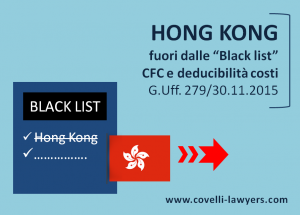 Hong Kong black list