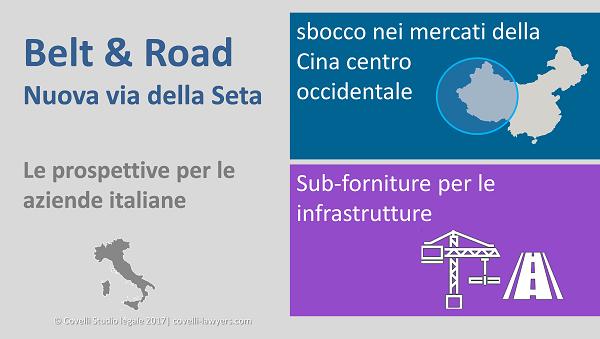 Italia-via della seta-belt-road-Covelli